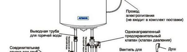 Осъществяване на самостоятелно направен мигновено нагревател за вода
