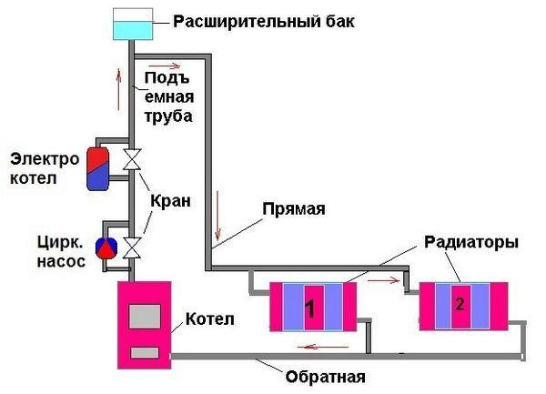 Схема за монтаж на електрически бойлер