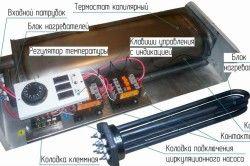 Принцип на действие на електрически бойлер