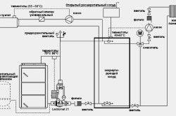 Схемата за свързване на електрическия отоплителен котел