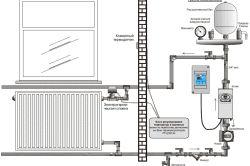 Схема за свързване на електрически бойлер към отоплителната система