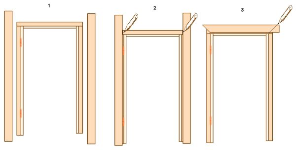 Как правилно да инсталирате платките за интериорни врати