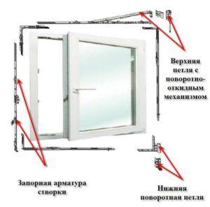 Как да разглобявате пластмасов прозорец за поправка стъпка по стъпка