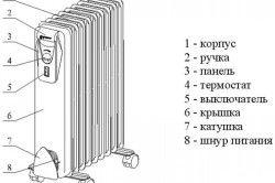 Настройка на нагревателя