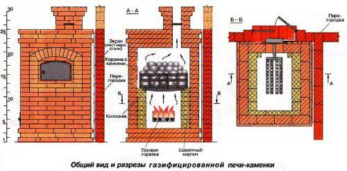 Общ изглед и секции на газифициран печки-нагревател