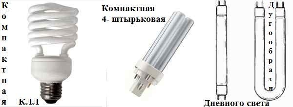Видове лампи