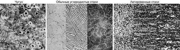 Микроструктури от чугун и стомана