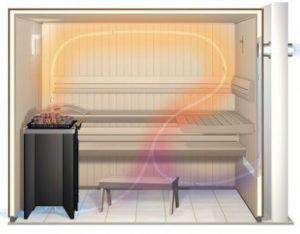Монтаж на вентилация в сауната със собствените си ръце норми, устройство, вериги и видео