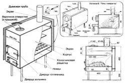 Схема на устройството на турбореактивния двигател
