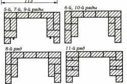 Схемата на реда на камината