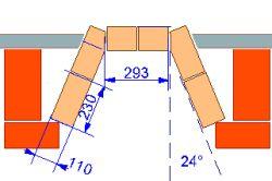 Схемата за изграждане на каменната пещ