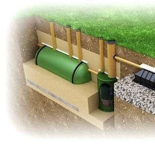 Принципът на работа и устройството на септична яма в частен дом, използвайки примера на основните модели