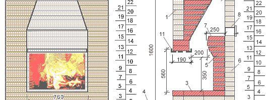 Различни тухлени зидарски схеми и техните характеристики