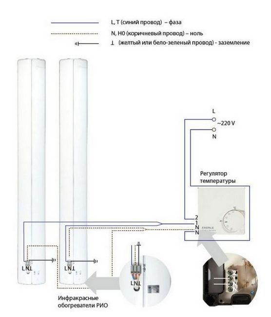 Електрическа схема на инфрачервения нагревател.