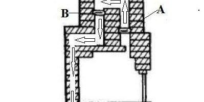 Схемата на тухлена печка за селска къща
