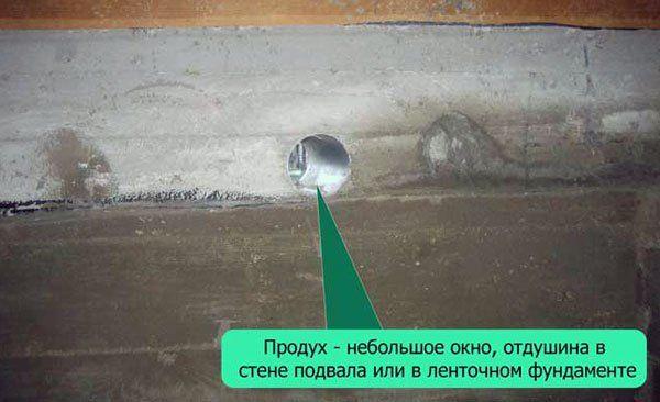 Сутерена вентилационна система в частната къща на въздуховодите и вентилационните канали