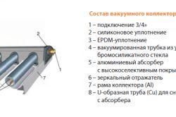 Схемата на вакуум слънчев колектор