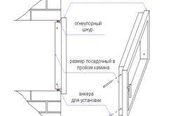 Схемата за монтаж на врата за камина