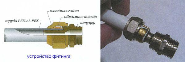Начини за свързване на тръби от метални пластмасови фитинги