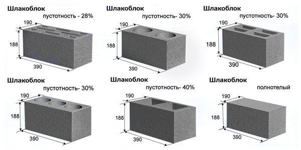 Стандартни размери на блока на шлаката и изчисляване на необходимото количество за изграждане