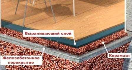 Вратовръзка с технология за напълване с глина