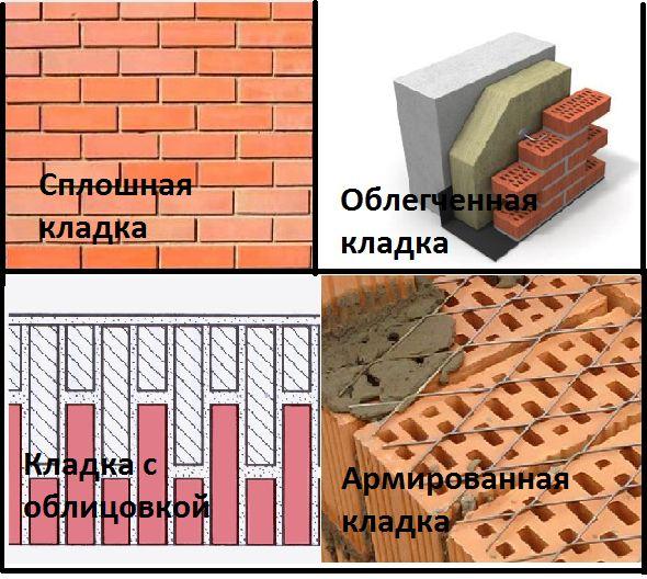 Има няколко типа зидария. Всеки вид има определени изисквания и условия.