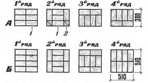 Многоредово система на превръзка стави (зидани стълбове и тесни кейове): А раздел стълб 380x510 mm-B - стълб раздел 510x510 mm-1 - тухла две части - polovnyak.