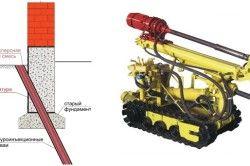 Схема на подсилване чрез метода на сондиране и инжектиране и специално оборудване