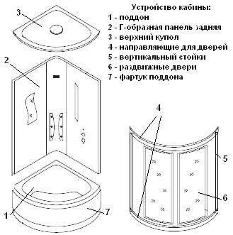 Монтаж на душ кабина със собствените си ръце редът на работа, видео инструкции