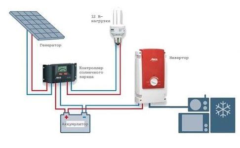 Схемата на работа на соларни клетки