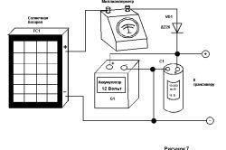 Свързване на слънчевия панел към батериите