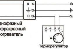 Схемата на електрически инфрачервен нагревател
